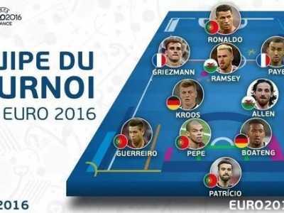 """2016手机版""""欧洲杯""""最佳阵容公布 欧洲杯最佳阵容"""
